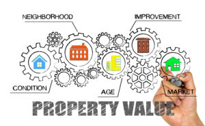 Many gears that show what contributes to property value.